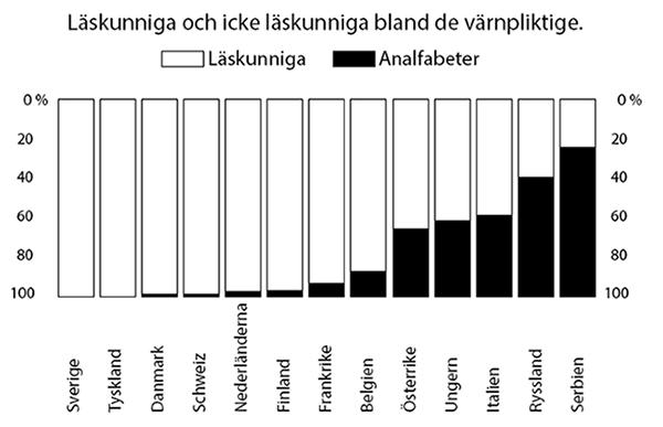 tabell-laskunnighet