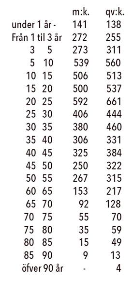 1-kronans-inkomster-aland-1790-2 kopia