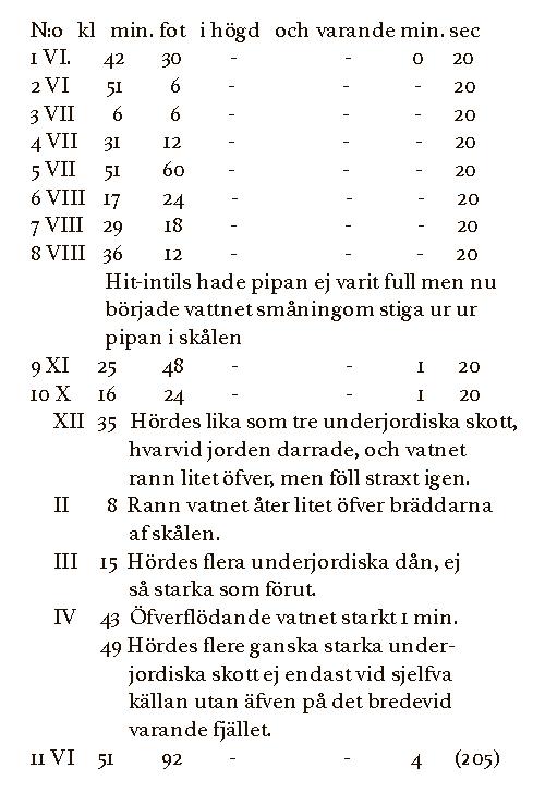 tabellsid266