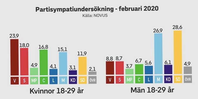 novus-februari-2020